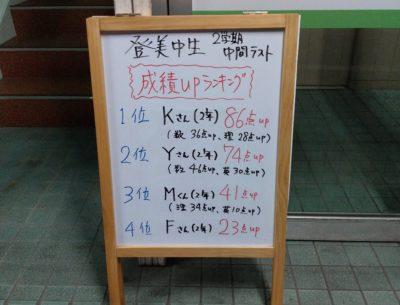 登美丘中学生の中間テスト結果発表!